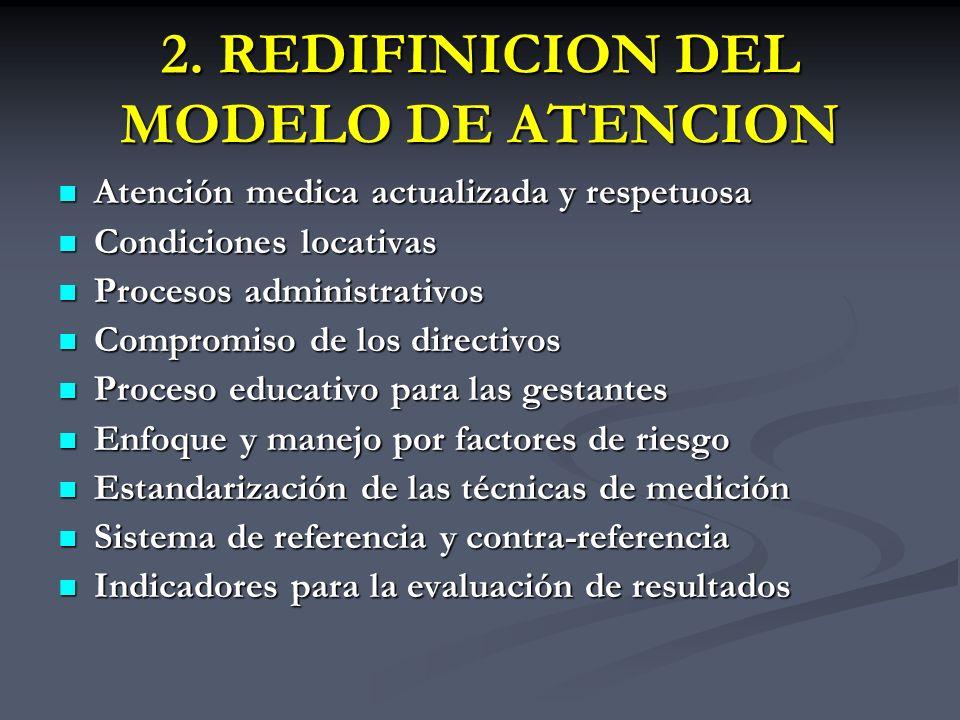 2. REDIFINICION DEL MODELO DE ATENCION Atención medica actualizada y respetuosa Atención medica actualizada y respetuosa Condiciones locativas Condici