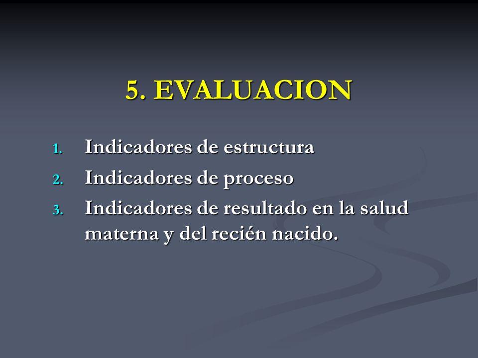 5. EVALUACION 1. Indicadores de estructura 2. Indicadores de proceso 3. Indicadores de resultado en la salud materna y del recién nacido.
