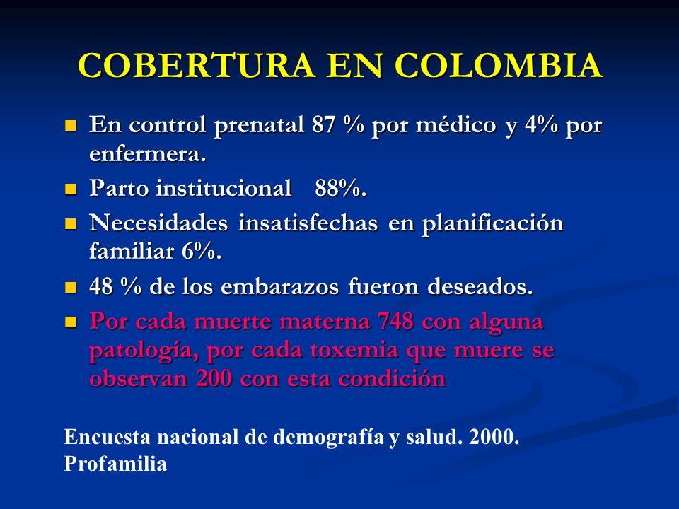 COBERTURA EN COLOMBIA En control prenatal 87 % por médico y 4% por enfermera. En control prenatal 87 % por médico y 4% por enfermera. Parto institucio