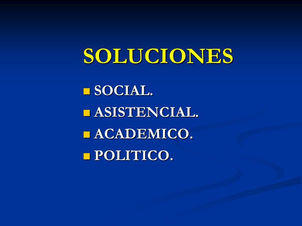 SOLUCIONES SOCIAL. SOCIAL. ASISTENCIAL. ASISTENCIAL. ACADEMICO. ACADEMICO. POLITICO. POLITICO.