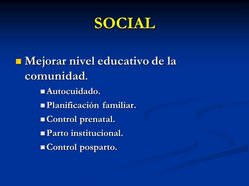 SOCIAL Mejorar nivel educativo de la comunidad. Mejorar nivel educativo de la comunidad. Autocuidado. Autocuidado. Planificación familiar. Planificaci