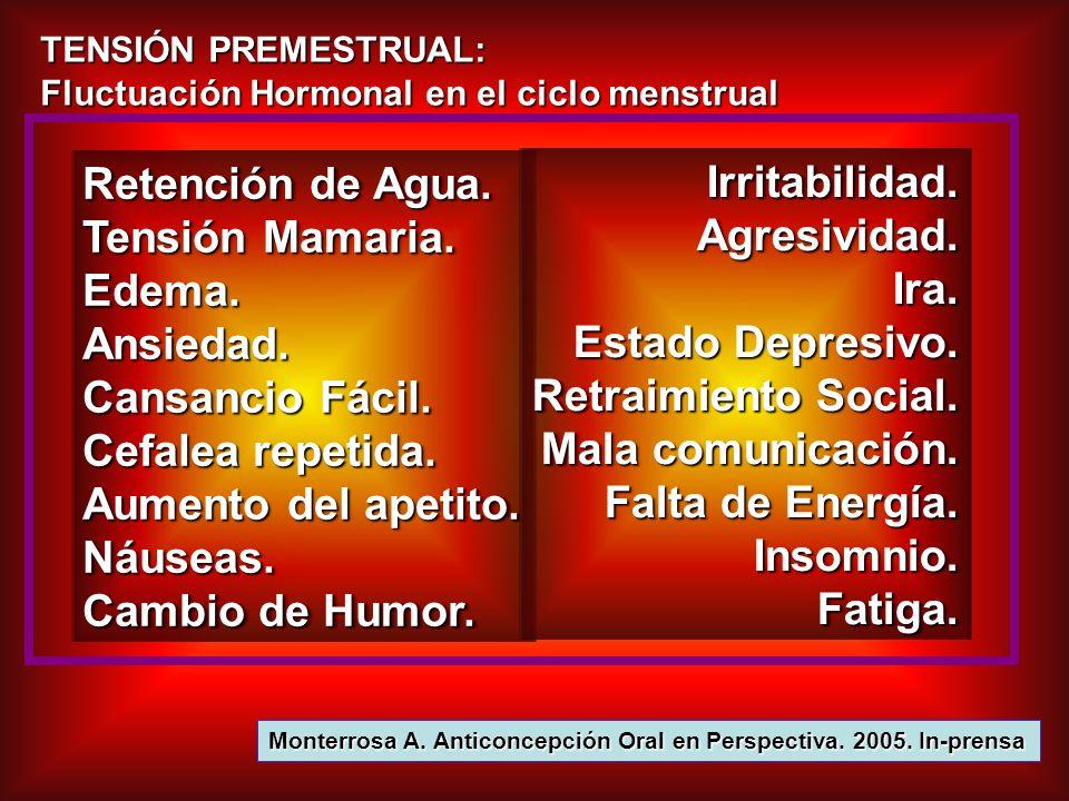 TENSIÓN PREMESTRUAL: Fluctuación Hormonal en el ciclo menstrual Retención de Agua. Tensión Mamaria. Edema.Ansiedad. Cansancio Fácil. Cefalea repetida.