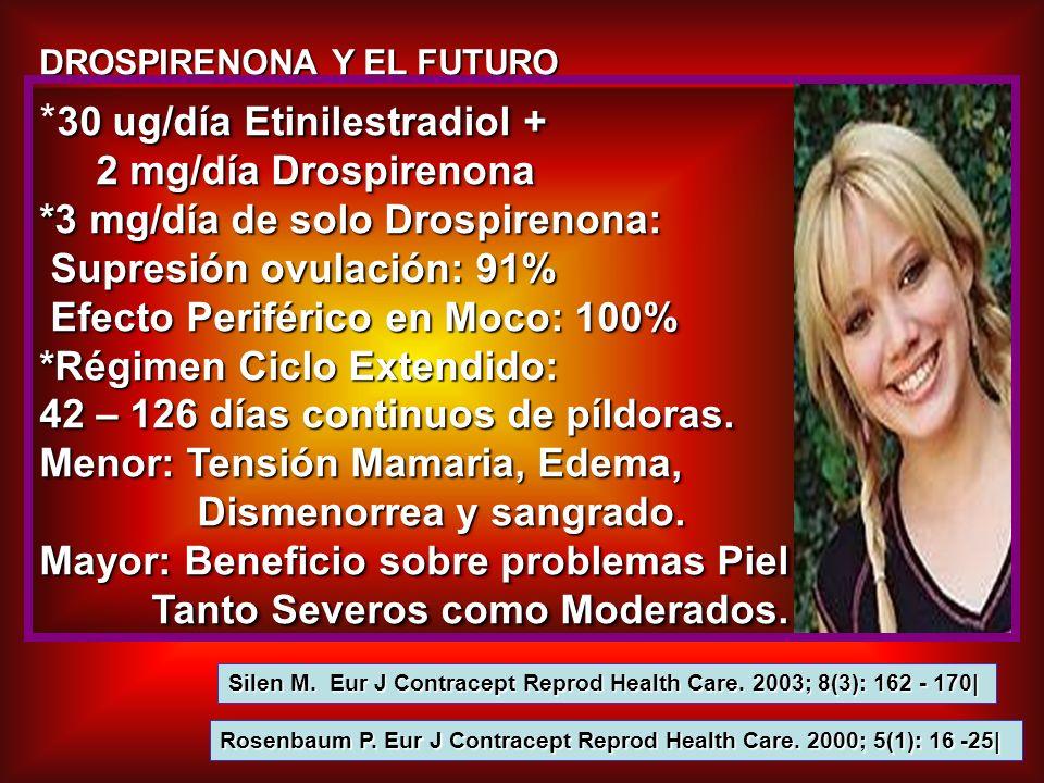 DROSPIRENONA Y EL FUTURO Rosenbaum P. Eur J Contracept Reprod Health Care. 2000; 5(1): 16 -25| 30 ug/día Etinilestradiol + * 30 ug/día Etinilestradiol