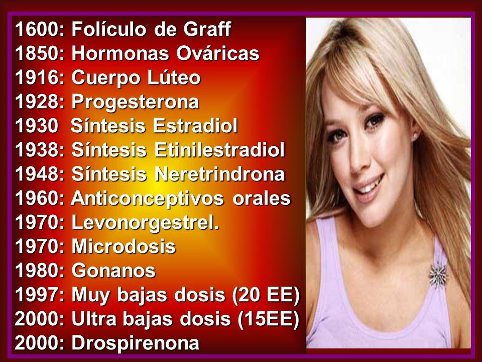 EFECTO SOBRE EL PESO CORPORAL 30 ug/día EE + 150 ug/día Levonorgestrel 30 ug/día EE + 3 mgs/día Drospirenona 20 ug/día EE + 3 mgs/día Drospirenona 15 ug/día EE + 3 mgs/día Drospirenona 30 ug/día EE + 150 ug/día Levonorgestrel 30 ug/día EE + 3 mgs/día Drospirenona 20 ug/día EE + 3 mgs/día Drospirenona 15 ug/día EE + 3 mgs/día Drospirenona Foidart.