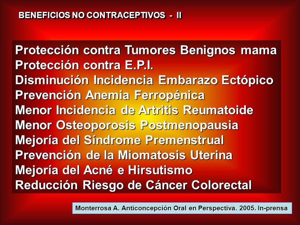 BENEFICIOS NO CONTRACEPTIVOS - II Protección contra Tumores Benignos mama Protección contra E.P.I. Disminución Incidencia Embarazo Ectópico Prevención