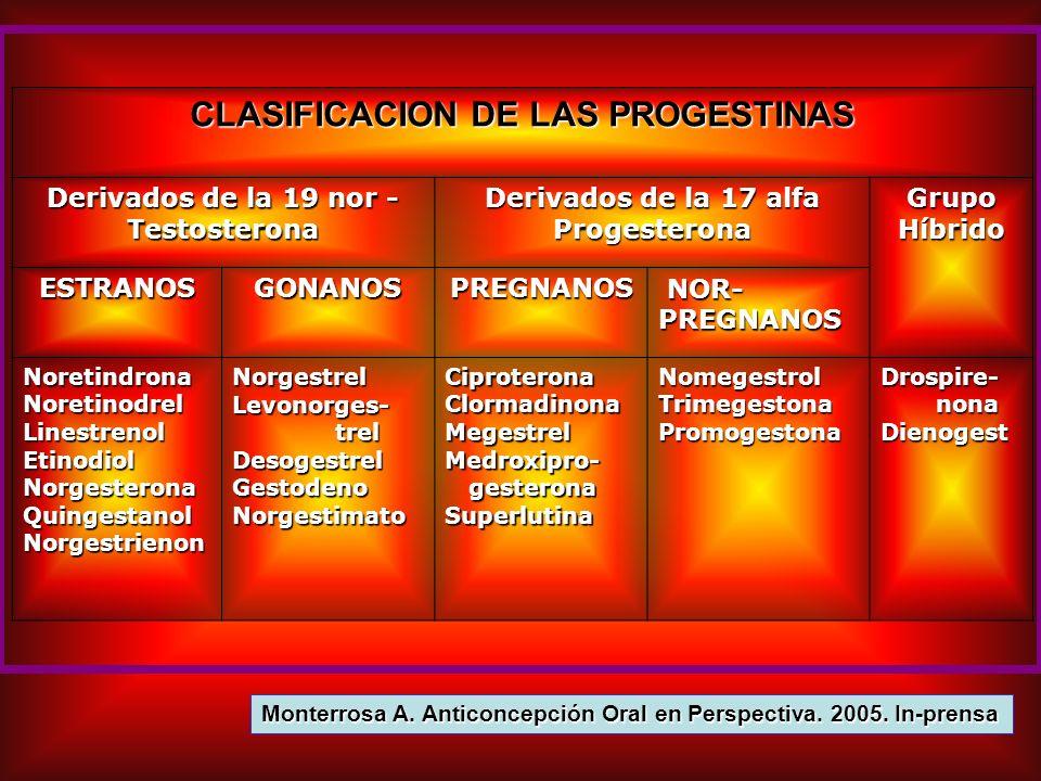CLASIFICACION DE LAS PROGESTINAS Derivados de la 19 nor - Testosterona Derivados de la 17 alfa ProgesteronaGrupoHíbrido ESTRANOSGONANOSPREGNANOS NOR-