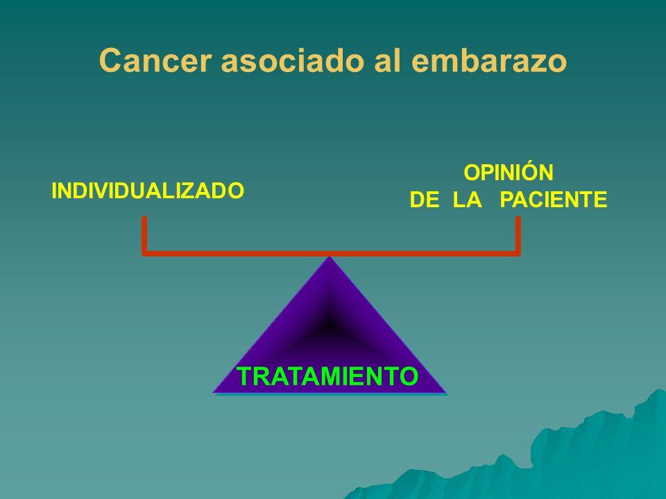 Cancer asociado al embarazo INDIVIDUALIZADO OPINIÓN DE LA PACIENTE TRATAMIENTO