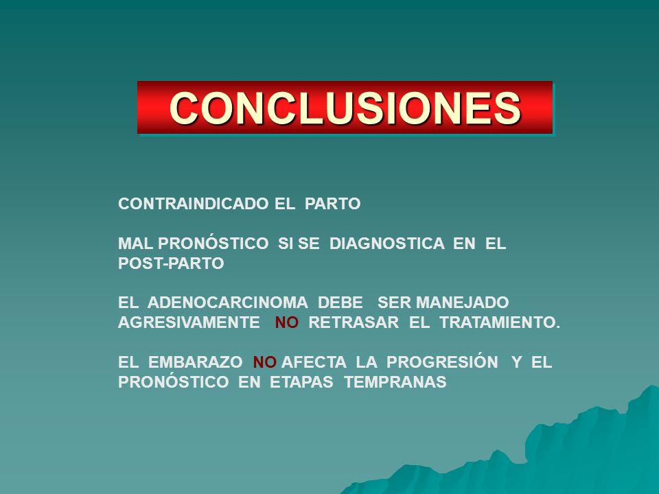 CONCLUSIONESCONCLUSIONES CONTRAINDICADO EL PARTO MAL PRONÓSTICO SI SE DIAGNOSTICA EN EL POST-PARTO EL ADENOCARCINOMA DEBE SER MANEJADO AGRESIVAMENTE N