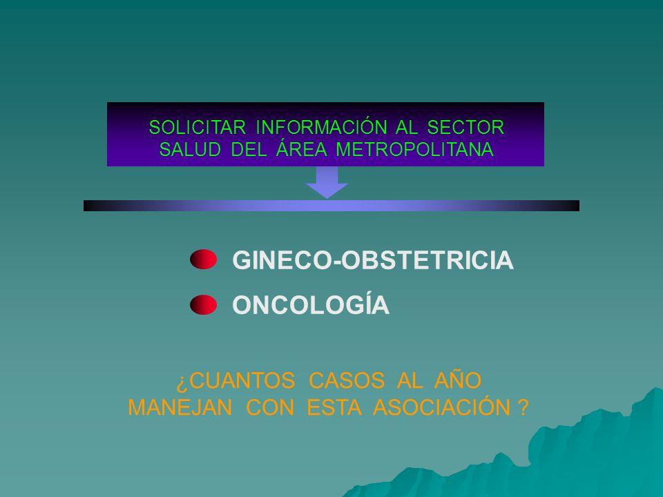 Etapa IA1 / IA2 Ruta de Parto Determinada por Indicaciones Obstétricas No más tratamiento Seguimiento clínico Histerectomía Simple Cesárea Histerectomía Re-evaluar 4 - 6 sems.