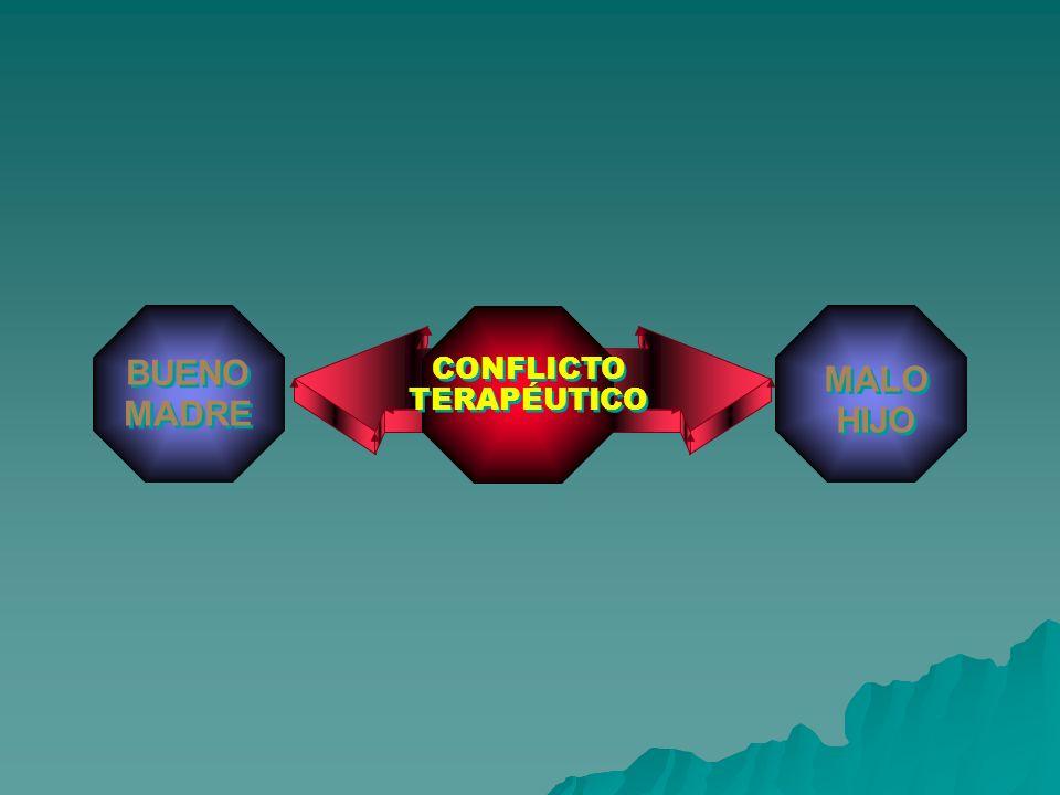 CONCLUSIONESCONCLUSIONES CONO BIOPSIA: SI SE LLEVA A CABO DEBE SER ANTES DE LA sem 24 ANTES DE LA SEMANA 20, EL TRATAMIENTO ES IDÉNTICO QUE LA MUJER NO EMBARAZADA DESPUÉS DE LA SEMANA 20 EN ETAPAS TEMPRANAS (, IB1, IIA ) ESPERAR 12 - 16 SEMANAS NO AFECTA LOS RESULTADOS LA CIRUGÍA RADICAL OFRECE: TRATAMIENTO INMEDIATO CONSERVA LOS OVARIOS BAJA MORBILIDAD ACEPTABLE SOBREVIDA
