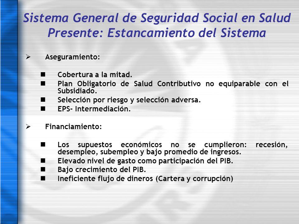 Sistema General de Seguridad Social en Salud Presente: Estancamiento del Sistema Aseguramiento: Cobertura a la mitad. Plan Obligatorio de Salud Contri