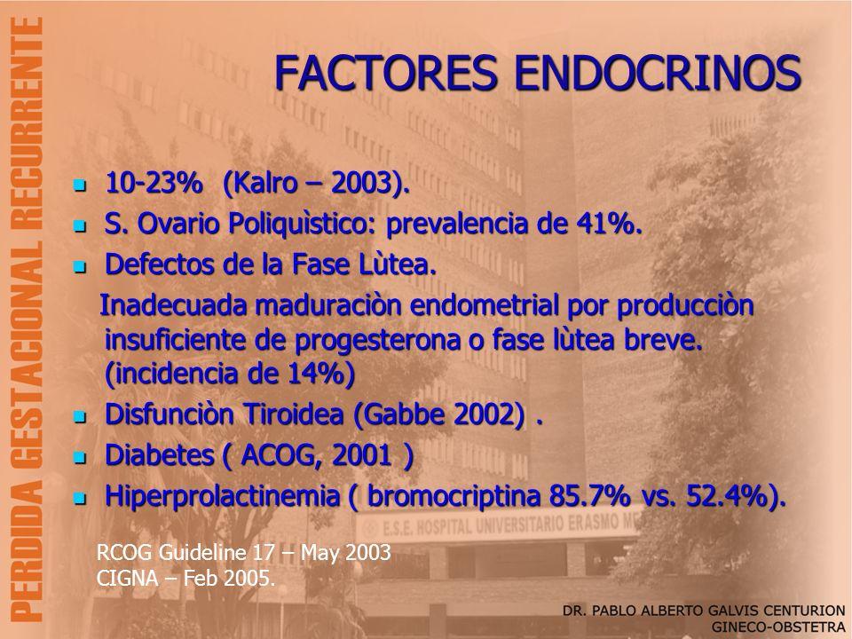 FACTORES ENDOCRINOS 10-23% (Kalro – 2003). 10-23% (Kalro – 2003). S. Ovario Poliquìstico: prevalencia de 41%. S. Ovario Poliquìstico: prevalencia de 4