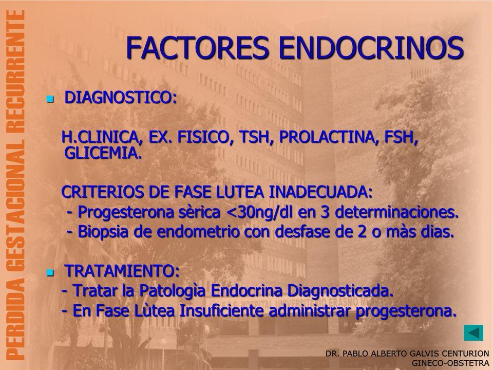 FACTORES ENDOCRINOS DIAGNOSTICO: DIAGNOSTICO: H.CLINICA, EX. FISICO, TSH, PROLACTINA, FSH, GLICEMIA. H.CLINICA, EX. FISICO, TSH, PROLACTINA, FSH, GLIC