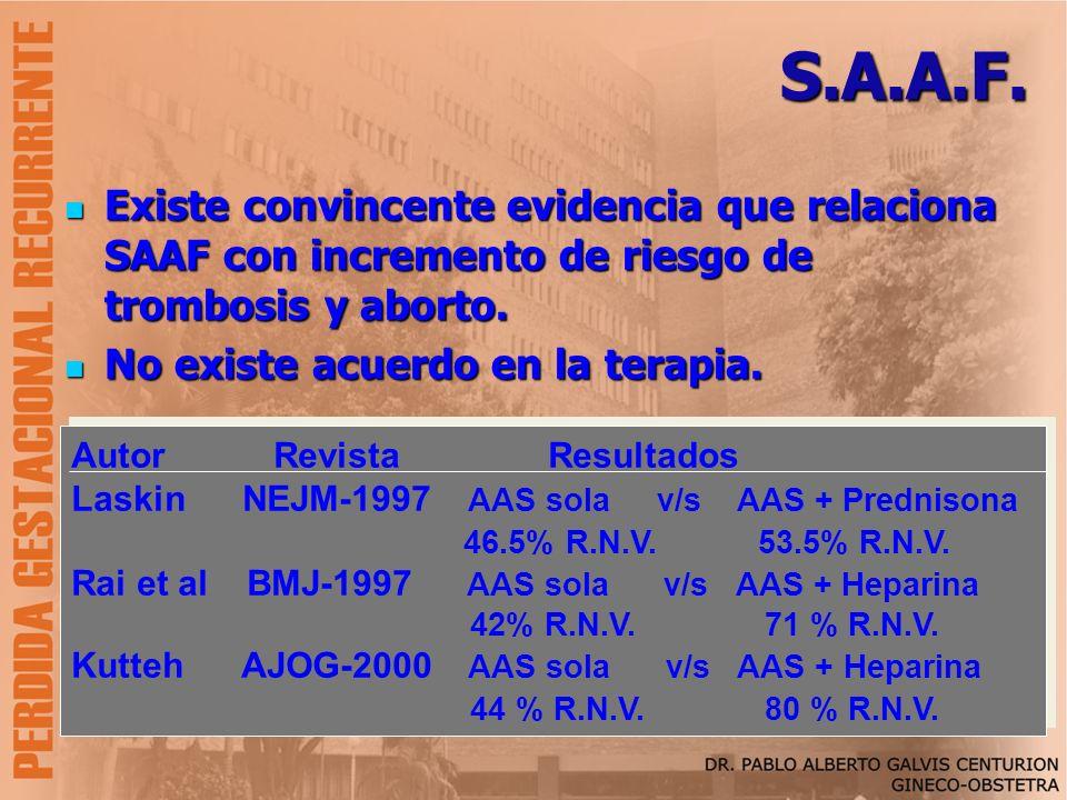 S.A.A.F. Existe convincente evidencia que relaciona SAAF con incremento de riesgo de trombosis y aborto. Existe convincente evidencia que relaciona SA
