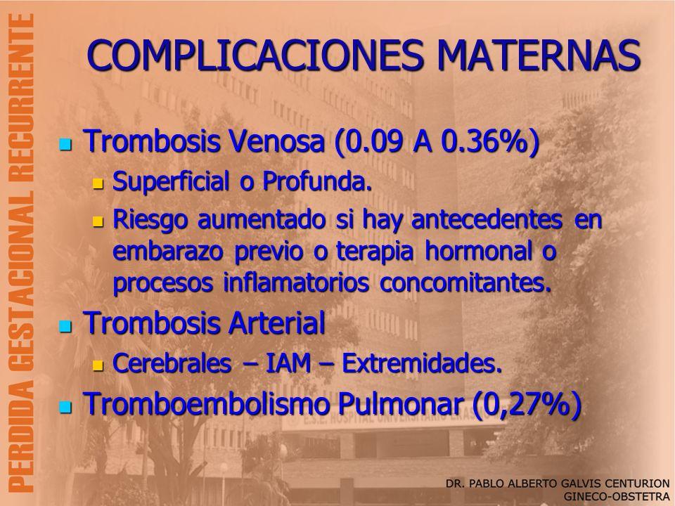COMPLICACIONES MATERNAS Trombosis Venosa (0.09 A 0.36%) Trombosis Venosa (0.09 A 0.36%) Superficial o Profunda. Superficial o Profunda. Riesgo aumenta