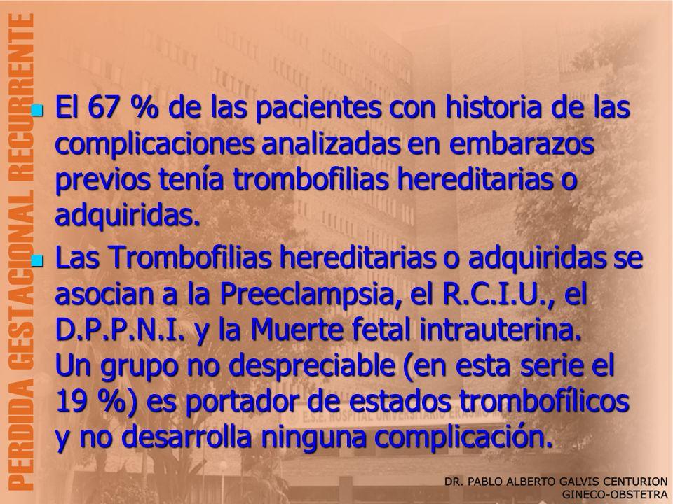 El 67 % de las pacientes con historia de las complicaciones analizadas en embarazos previos tenía trombofilias hereditarias o adquiridas. El 67 % de l