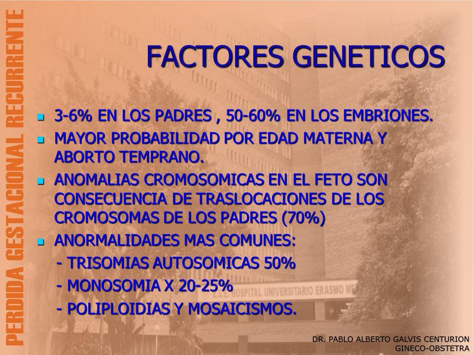 FACTORES GENETICOS 3-6% EN LOS PADRES, 50-60% EN LOS EMBRIONES. 3-6% EN LOS PADRES, 50-60% EN LOS EMBRIONES. MAYOR PROBABILIDAD POR EDAD MATERNA Y ABO