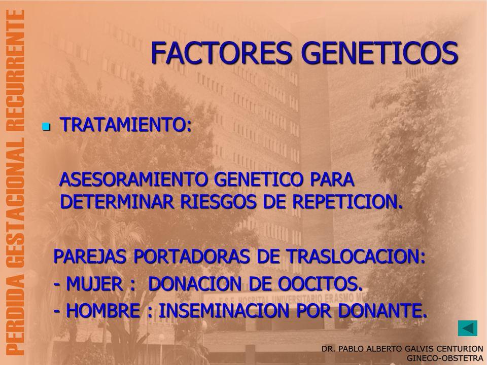 FACTORES GENETICOS TRATAMIENTO: TRATAMIENTO: ASESORAMIENTO GENETICO PARA DETERMINAR RIESGOS DE REPETICION. ASESORAMIENTO GENETICO PARA DETERMINAR RIES