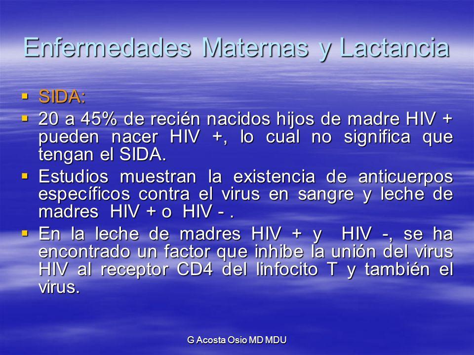 G Acosta Osio MD MDU Enfermedades Maternas y Lactancia SIDA: SIDA: 20 a 45% de recién nacidos hijos de madre HIV + pueden nacer HIV +, lo cual no sign