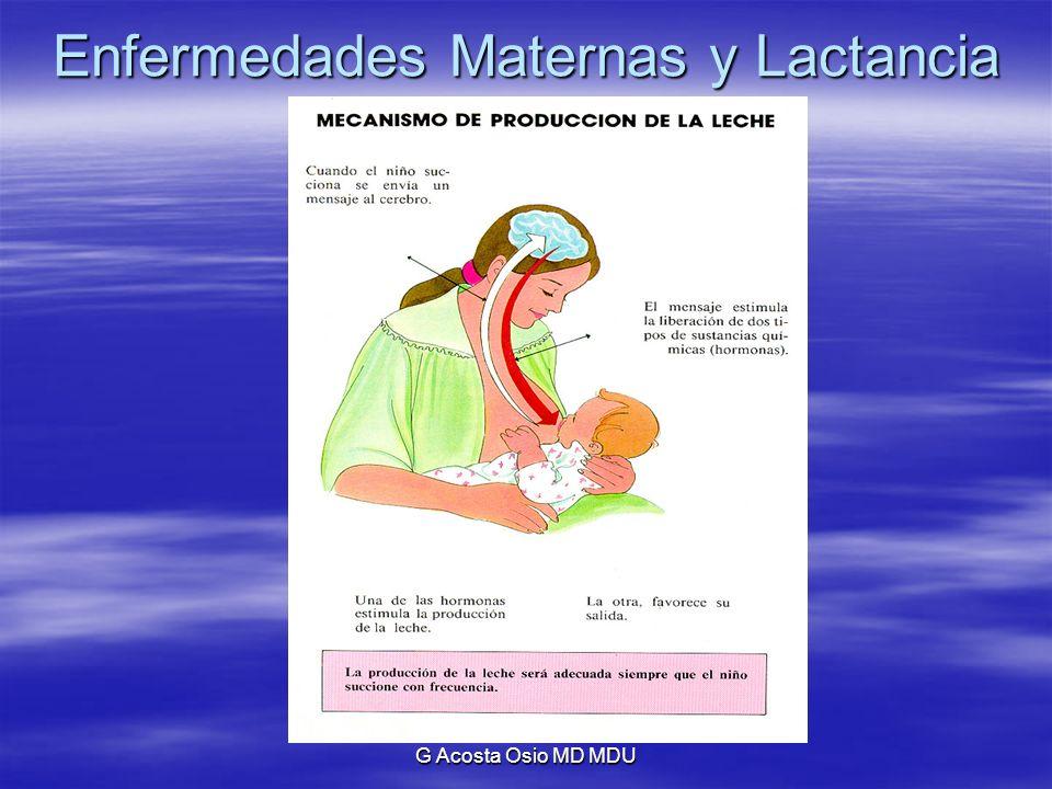 G Acosta Osio MD MDU Enfermedades Maternas y Lactancia Congestión mamaria: Congestión mamaria: Hinchazón, aumento de volumen, dilatación vascular, incomodidad o dolor.