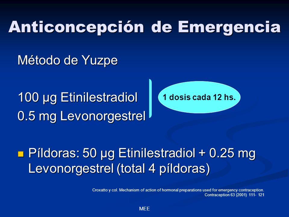 MEE Anticoncepción de Emergencia Método de Yuzpe 100 µg Etinilestradiol 0.5 mg Levonorgestrel Píldoras: 50 µg Etinilestradiol + 0.25 mg Levonorgestrel