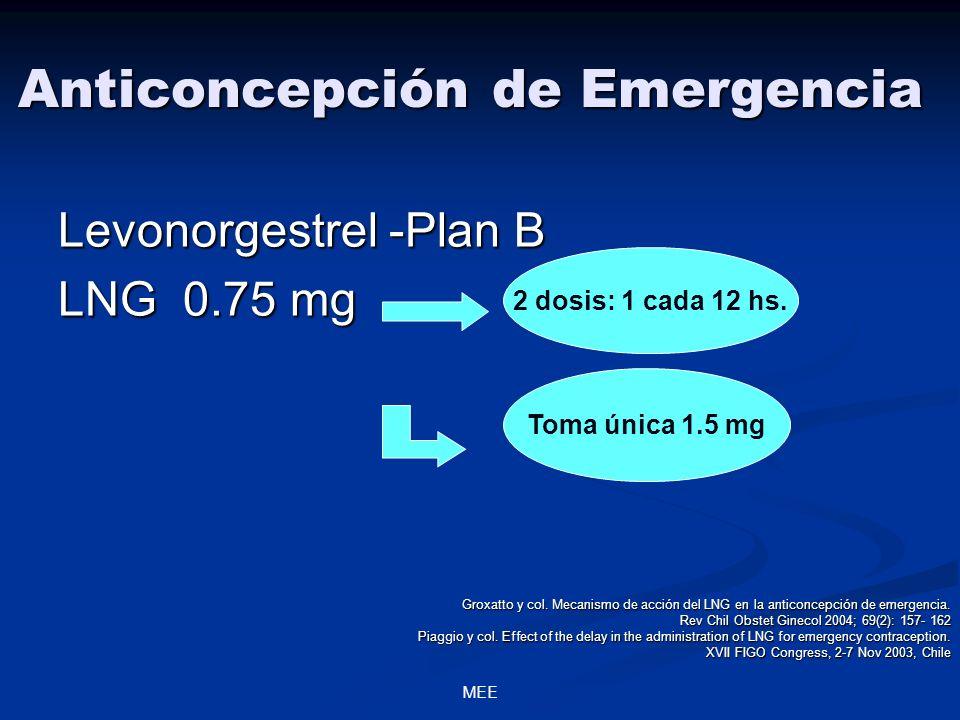 MEE Anticoncepción de Emergencia Levonorgestrel -Plan B LNG 0.75 mg 2 dosis: 1 cada 12 hs.