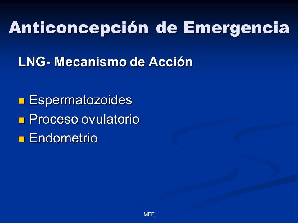 MEE Anticoncepción de Emergencia LNG- Mecanismo de Acción Espermatozoides Espermatozoides Proceso ovulatorio Proceso ovulatorio Endometrio Endometrio
