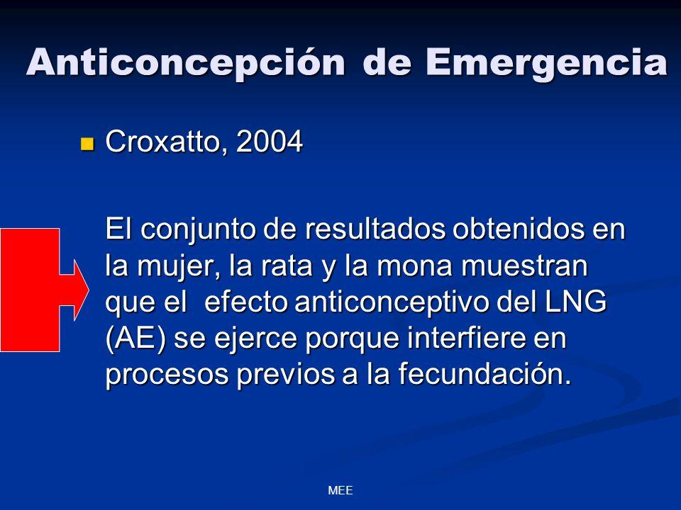 MEE Anticoncepción de Emergencia Croxatto, 2004 Croxatto, 2004 El conjunto de resultados obtenidos en la mujer, la rata y la mona muestran que el efecto anticonceptivo del LNG (AE) se ejerce porque interfiere en procesos previos a la fecundación.
