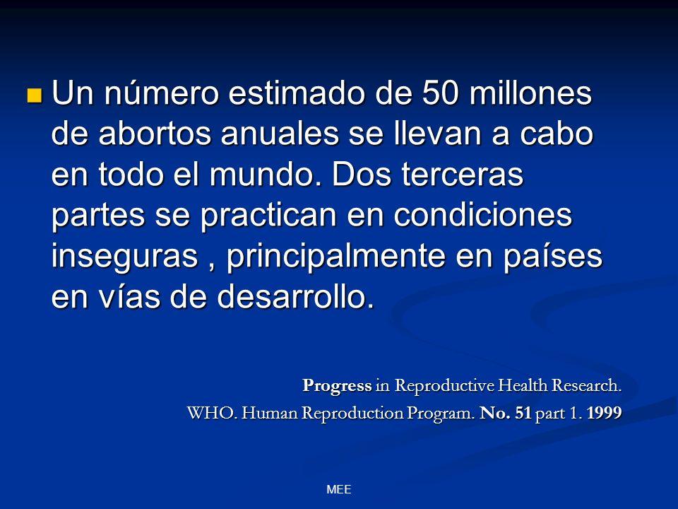 Un número estimado de 50 millones de abortos anuales se llevan a cabo en todo el mundo. Dos terceras partes se practican en condiciones inseguras, pri