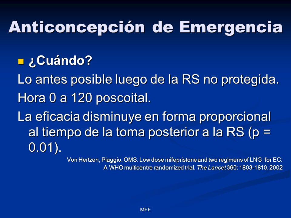 MEE Anticoncepción de Emergencia ¿Cuándo.¿Cuándo.