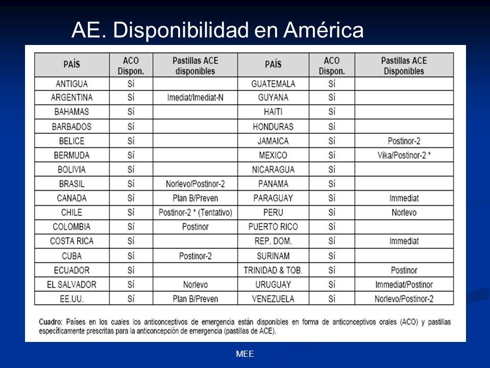 MEE AE. Disponibilidad en América