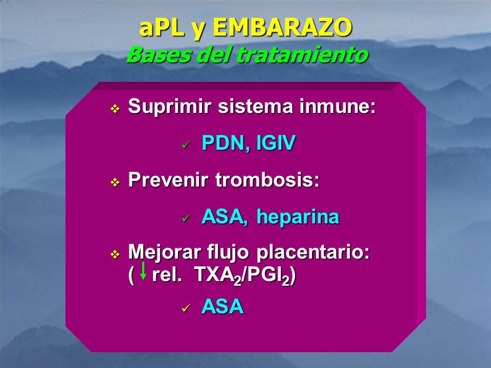 aPL y EMBARAZO Bases del tratamiento Suprimir sistema inmune: Suprimir sistema inmune: PDN, IGIV PDN, IGIV Prevenir trombosis: Prevenir trombosis: ASA