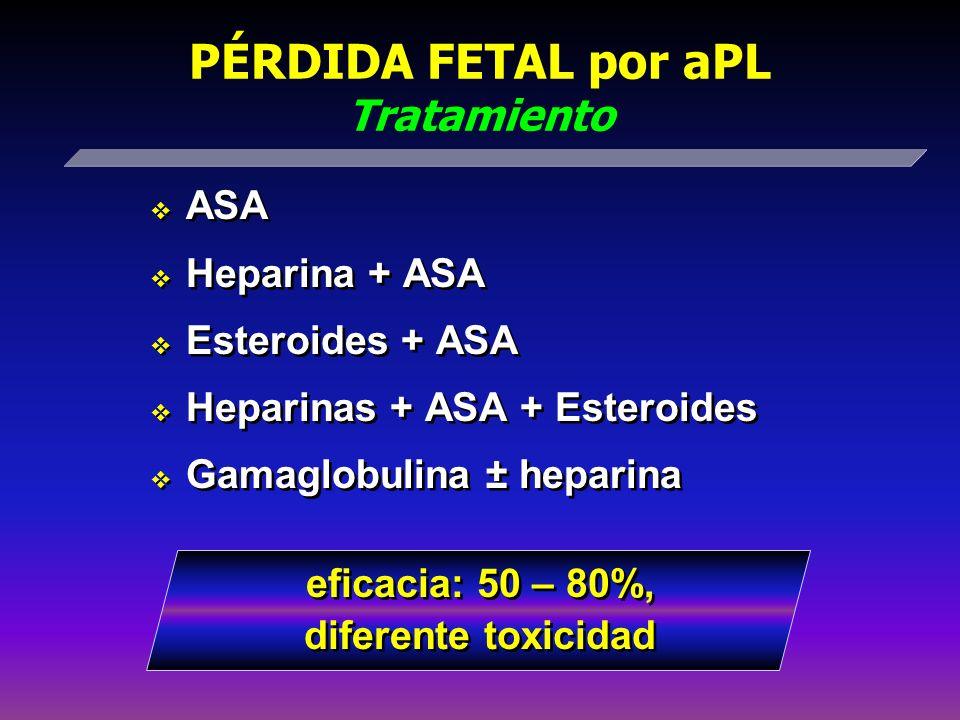 PÉRDIDA FETAL por aPL Tratamiento ASA Heparina + ASA Esteroides + ASA Heparinas + ASA + Esteroides Gamaglobulina ± heparina ASA Heparina + ASA Esteroi