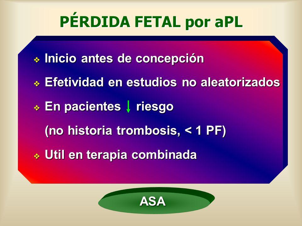 PÉRDIDA FETAL por aPL Inicio antes de concepción Inicio antes de concepción Efetividad en estudios no aleatorizados Efetividad en estudios no aleatori