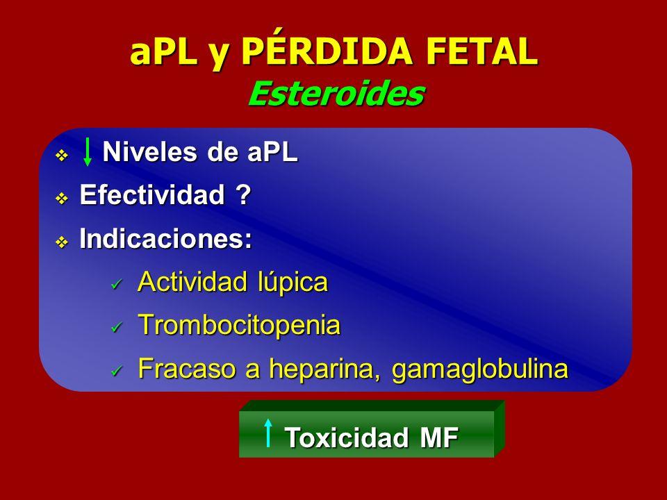 aPL y PÉRDIDA FETAL Esteroides Niveles de aPL Niveles de aPL Efectividad ? Efectividad ? Indicaciones: Indicaciones: Actividad lúpica Actividad lúpica