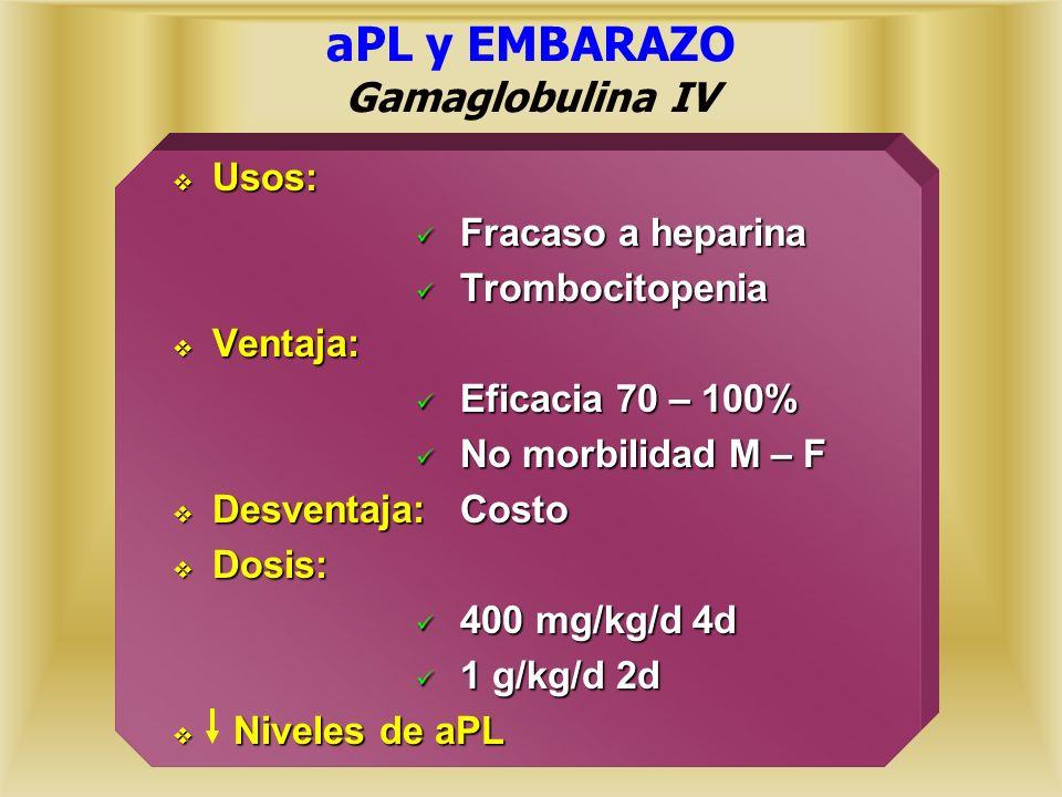 aPL y EMBARAZO Gamaglobulina IV Usos: Usos: Fracaso a heparina Fracaso a heparina Trombocitopenia Trombocitopenia Ventaja: Ventaja: Eficacia 70 – 100%