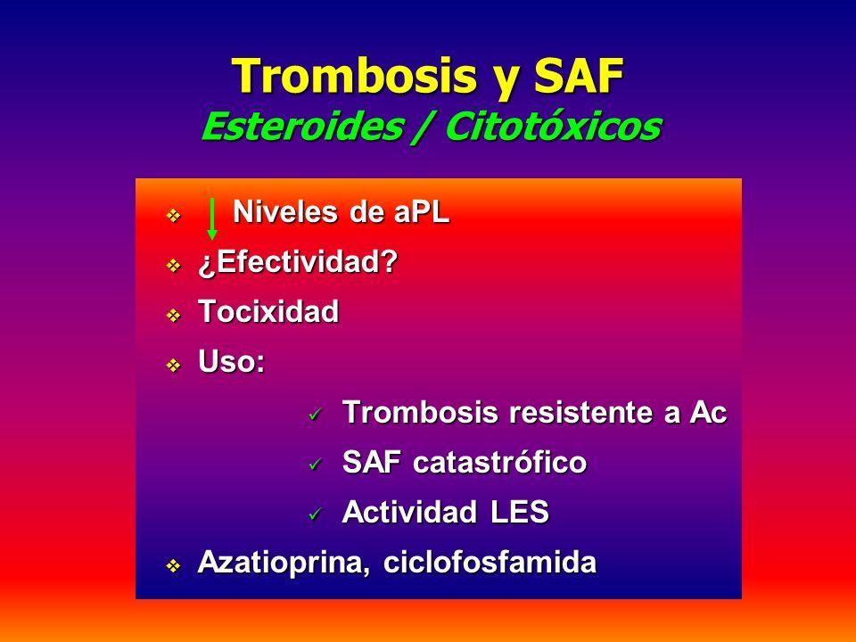 Trombosis y SAF Esteroides / Citotóxicos Niveles de aPL Niveles de aPL ¿Efectividad? ¿Efectividad? Tocixidad Tocixidad Uso: Uso: Trombosis resistente