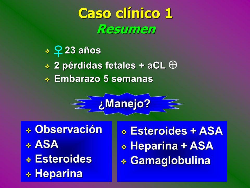 Caso clínico 1 Resumen 23 años 23 años 2 pérdidas fetales + aCL 2 pérdidas fetales + aCL Embarazo 5 semanas Embarazo 5 semanas ¿Manejo? Observación Ob