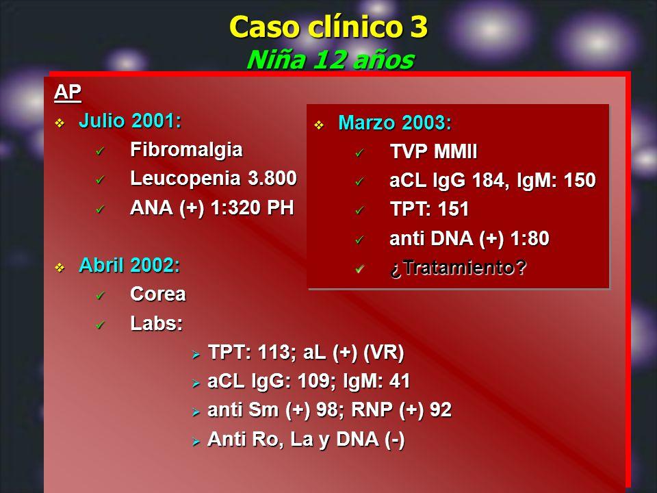 Caso clínico 3 Niña 12 años AP Julio 2001: Julio 2001: Fibromalgia Fibromalgia Leucopenia 3.800 Leucopenia 3.800 ANA (+) 1:320 PH ANA (+) 1:320 PH Abr