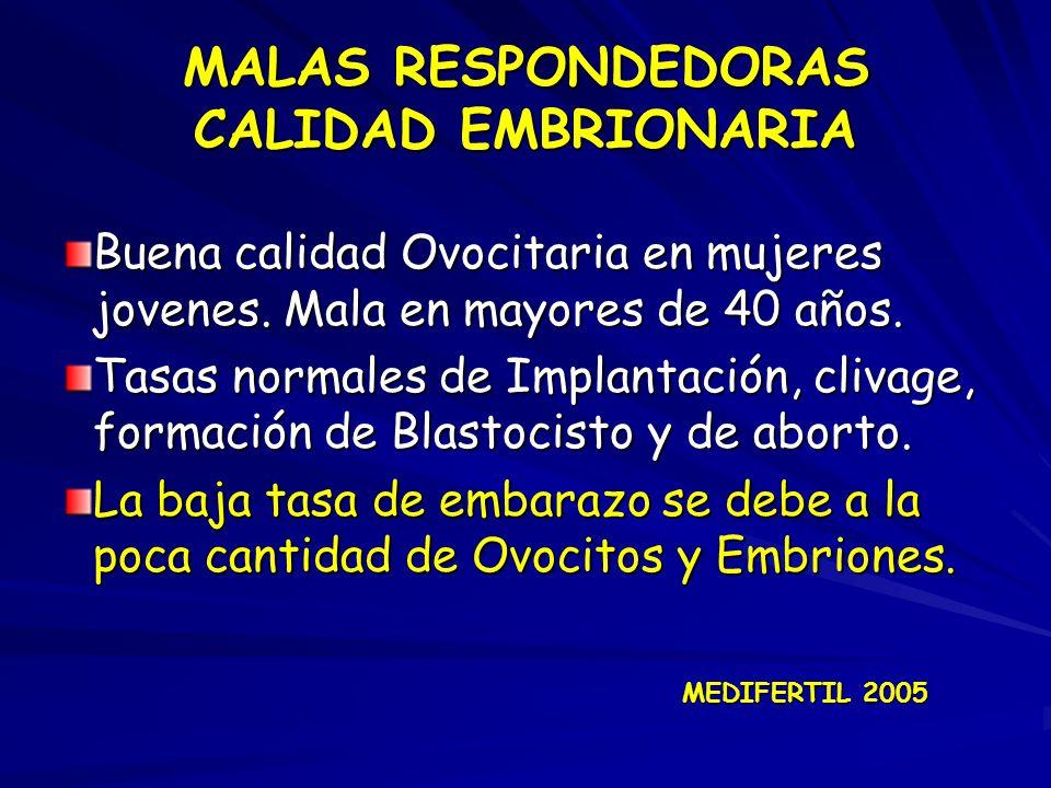 MALAS RESPONDEDORAS CALIDAD EMBRIONARIA Buena calidad Ovocitaria en mujeres jovenes.