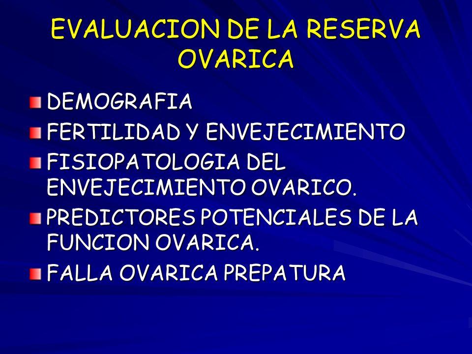 EVALUACION DE LA RESERVA OVARICA DEMOGRAFIA FERTILIDAD Y ENVEJECIMIENTO FISIOPATOLOGIA DEL ENVEJECIMIENTO OVARICO. PREDICTORES POTENCIALES DE LA FUNCI