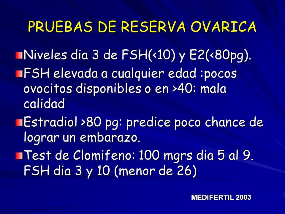 PRUEBAS DE RESERVA OVARICA Niveles dia 3 de FSH(<10) y E2(<80pg). FSH elevada a cualquier edad :pocos ovocitos disponibles o en >40: mala calidad Estr