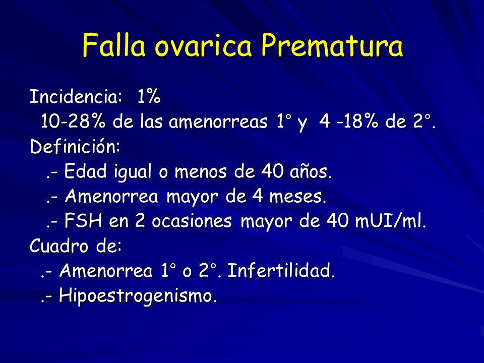 Falla ovarica Prematura Incidencia: 1% 10-28% de las amenorreas 1° y 4 -18% de 2°. 10-28% de las amenorreas 1° y 4 -18% de 2°.Definición:.- Edad igual