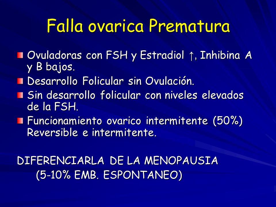 Falla ovarica Prematura Ovuladoras con FSH y Estradiol, Inhibina A y B bajos. Desarrollo Folicular sin Ovulación. Sin desarrollo folicular con niveles