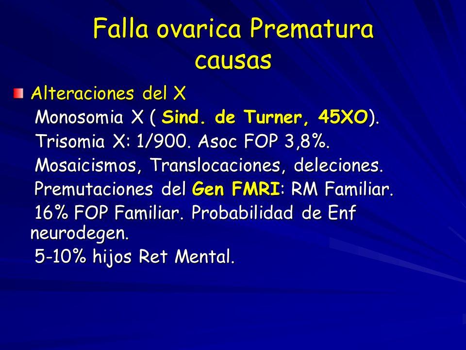 Falla ovarica Prematura causas Alteraciones del X Monosomia X ( Sind. de Turner, 45XO). Monosomia X ( Sind. de Turner, 45XO). Trisomia X: 1/900. Asoc