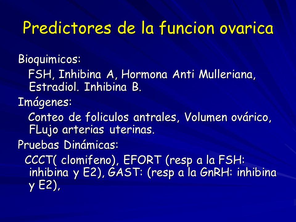 Predictores de la funcion ovarica Bioquimicos: FSH, Inhibina A, Hormona Anti Mulleriana, Estradiol. Inhibina B. FSH, Inhibina A, Hormona Anti Mulleria