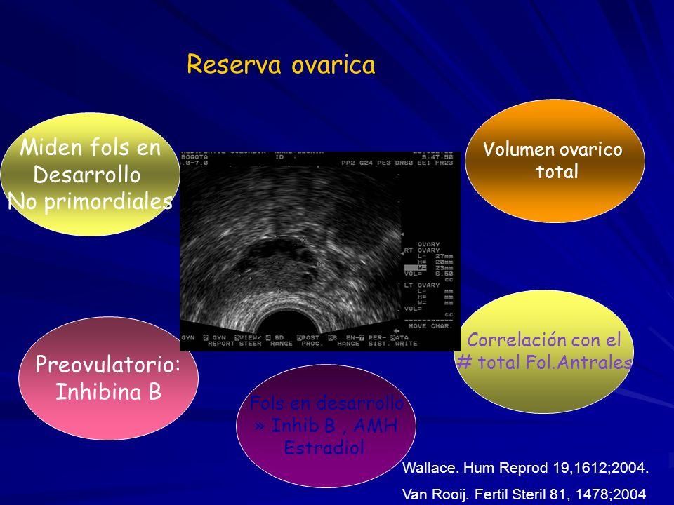 Miden fols en Desarrollo No primordiales Preovulatorio: Inhibina B Fols en desarrollo » Inhib B, AMH Estradiol Volumen ovarico total Correlación con e