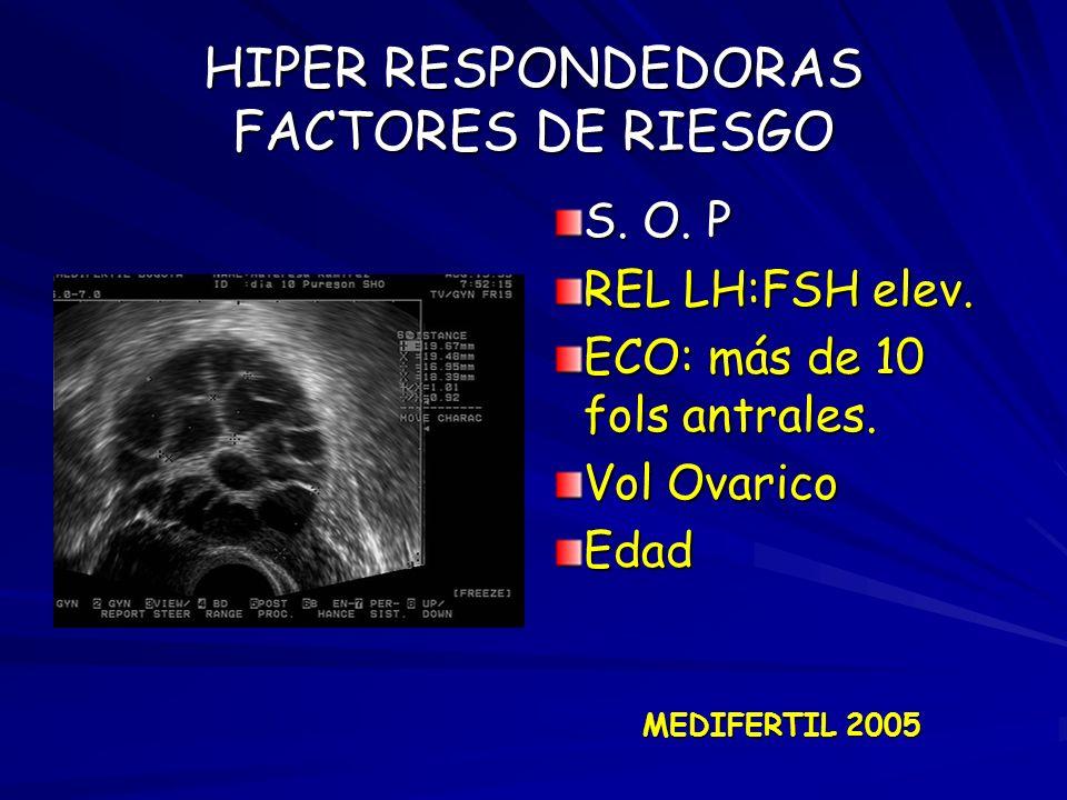 HIPER RESPONDEDORAS FACTORES DE RIESGO S. O. P REL LH:FSH elev. ECO: más de 10 fols antrales. Vol Ovarico Edad MEDIFERTIL 2005