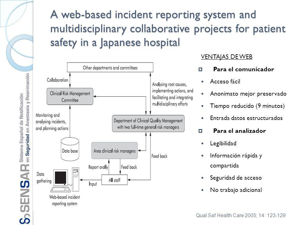 A web-based incident reporting system and multidisciplinary collaborative projects for patient safety in a Japanese hospital VENTAJAS DE WEB Para el c