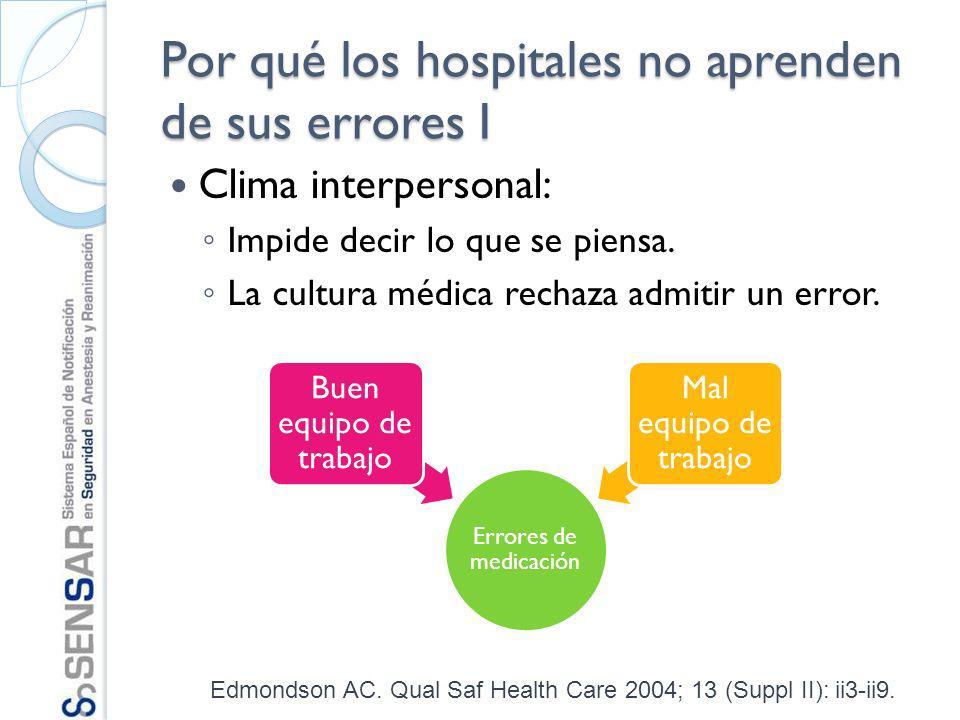 Por qué los hospitales no aprenden de sus errores I Clima interpersonal: Impide decir lo que se piensa. La cultura médica rechaza admitir un error. Ed